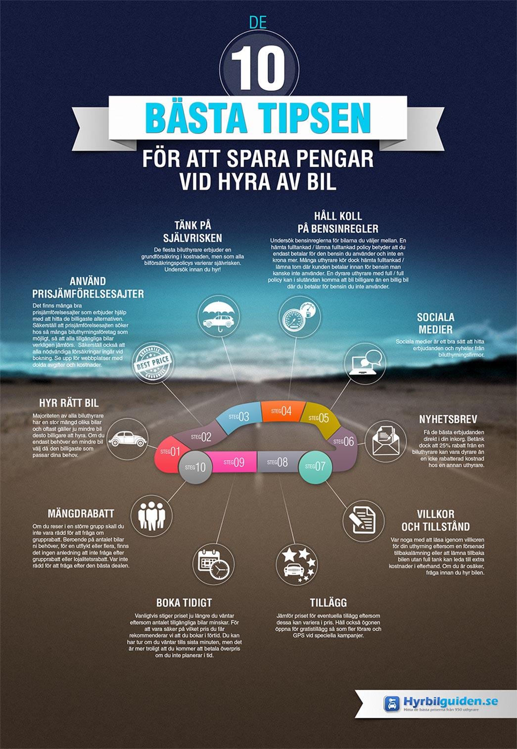 hyrbilguiden-infograf